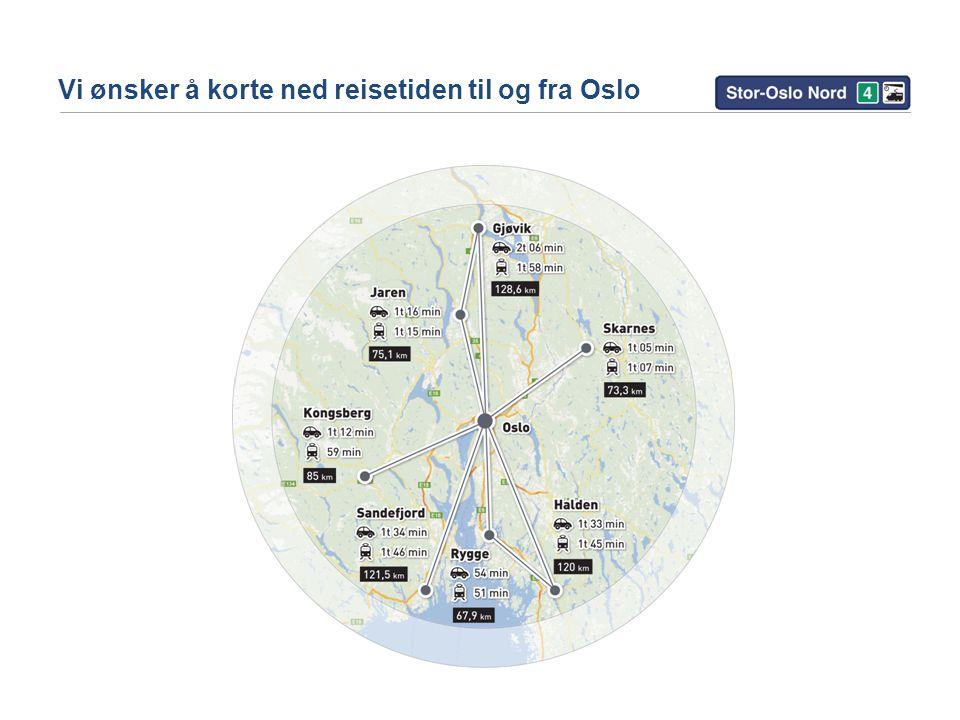 Vi ønsker å korte ned reisetiden til og fra Oslo