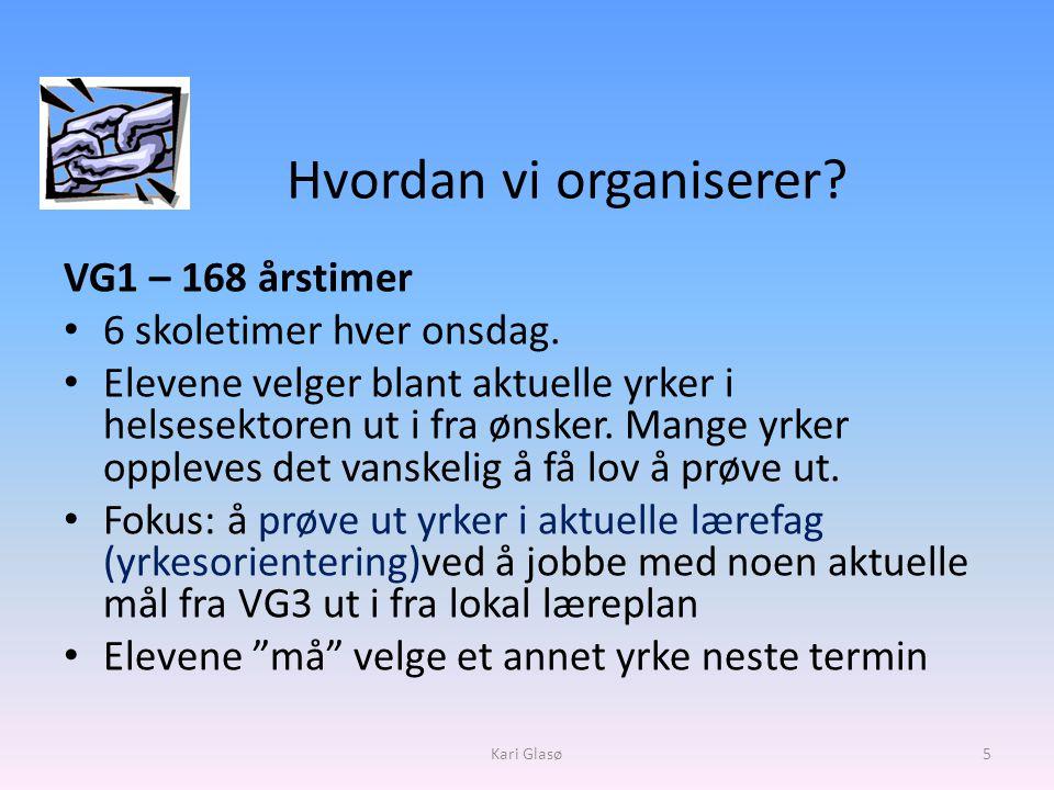 Hvordan vi organiserer.VG1 – 168 årstimer • 6 skoletimer hver onsdag.