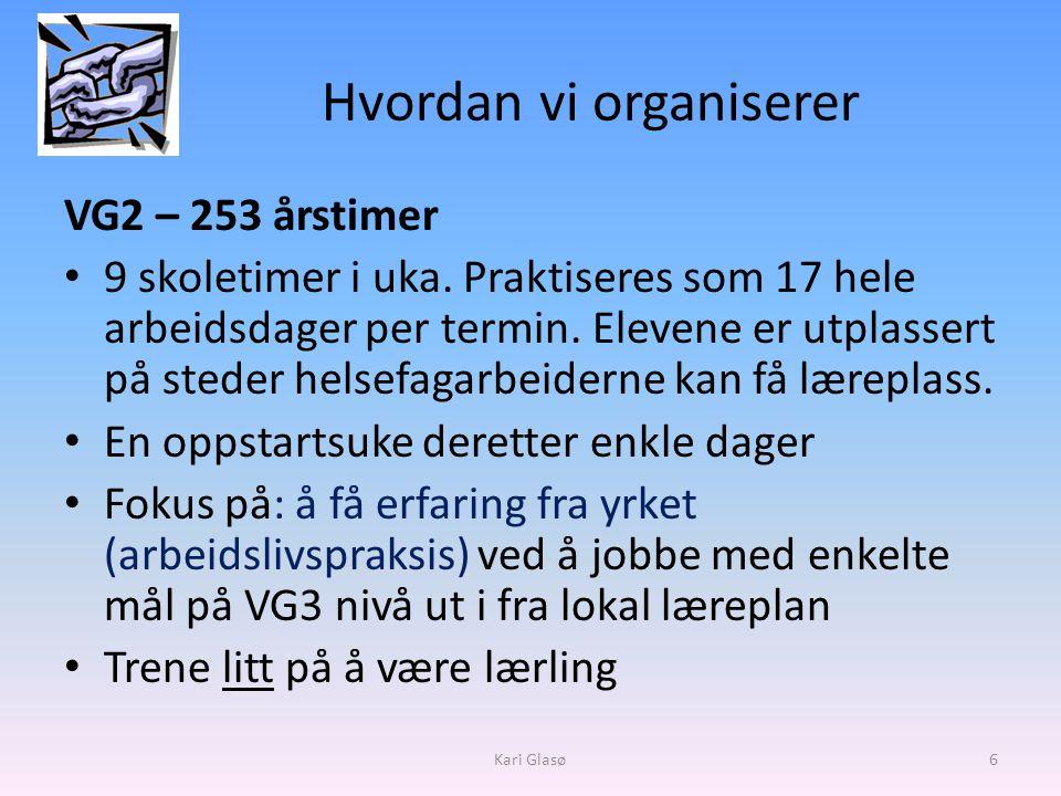 Hvordan vi organiserer VG2 – 253 årstimer • 9 skoletimer i uka.
