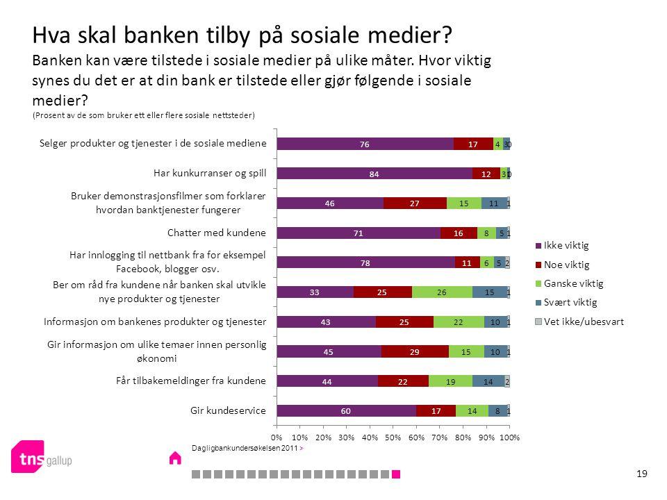 Hva skal banken tilby på sosiale medier? Banken kan være tilstede i sosiale medier på ulike måter. Hvor viktig synes du det er at din bank er tilstede
