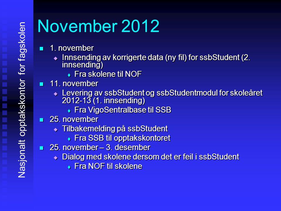 November 2012 1111. november IIIInnsending av korrigerte data (ny fil) for ssbStudent (2. innsending) FFFFra skolene til NOF 11111. no