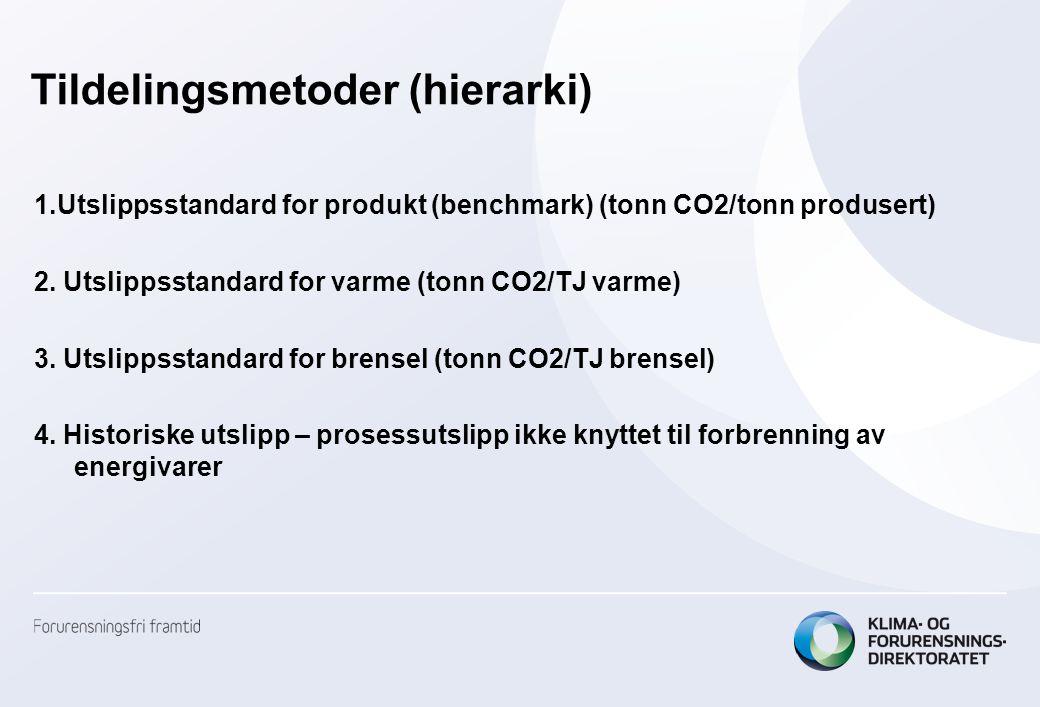 Tildelingsmetoder (hierarki) 1.Utslippsstandard for produkt (benchmark) (tonn CO2/tonn produsert) 2.