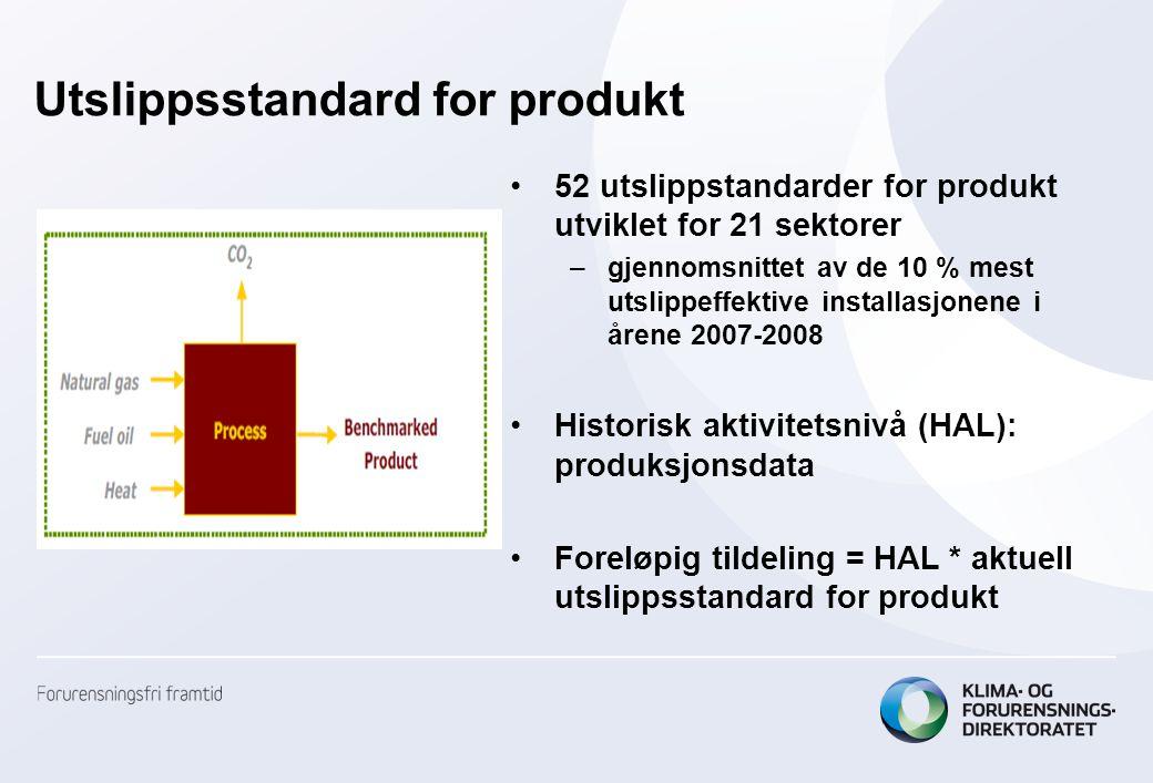 Utslippsstandard for produkt •52 utslippstandarder for produkt utviklet for 21 sektorer –gjennomsnittet av de 10 % mest utslippeffektive installasjonene i årene 2007-2008 •Historisk aktivitetsnivå (HAL): produksjonsdata •Foreløpig tildeling = HAL * aktuell utslippsstandard for produkt