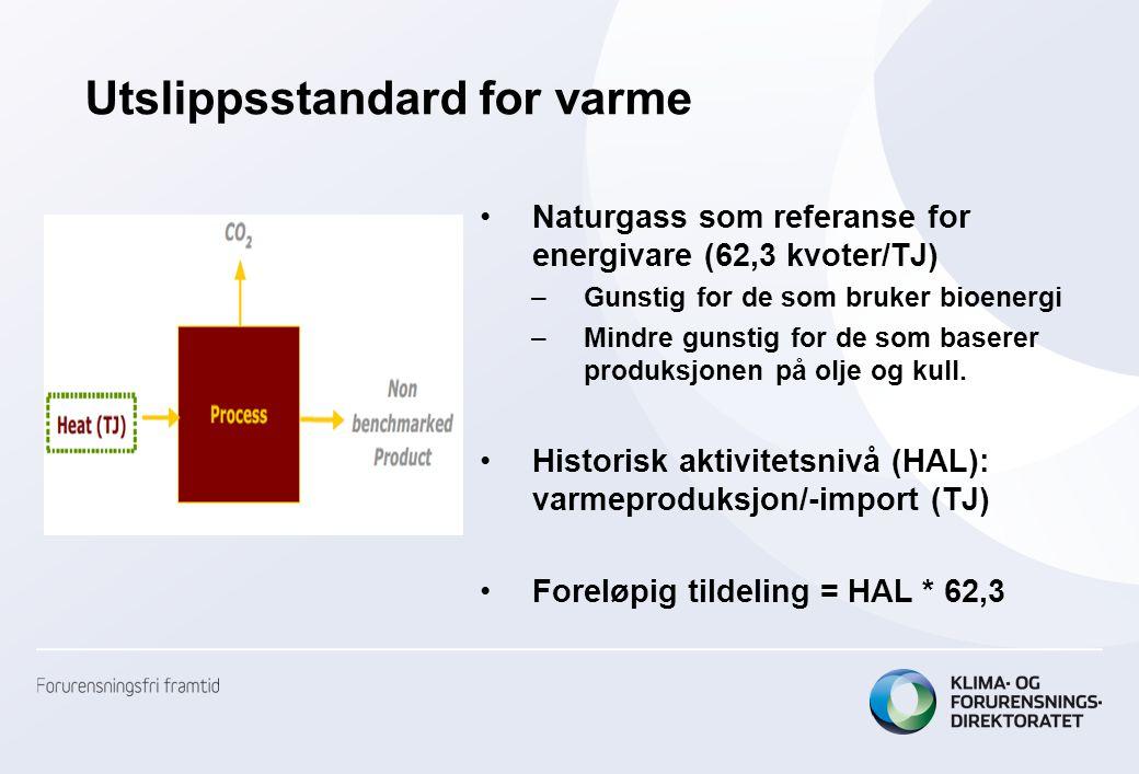 Utslippsstandard for varme •Naturgass som referanse for energivare (62,3 kvoter/TJ) –Gunstig for de som bruker bioenergi –Mindre gunstig for de som baserer produksjonen på olje og kull.