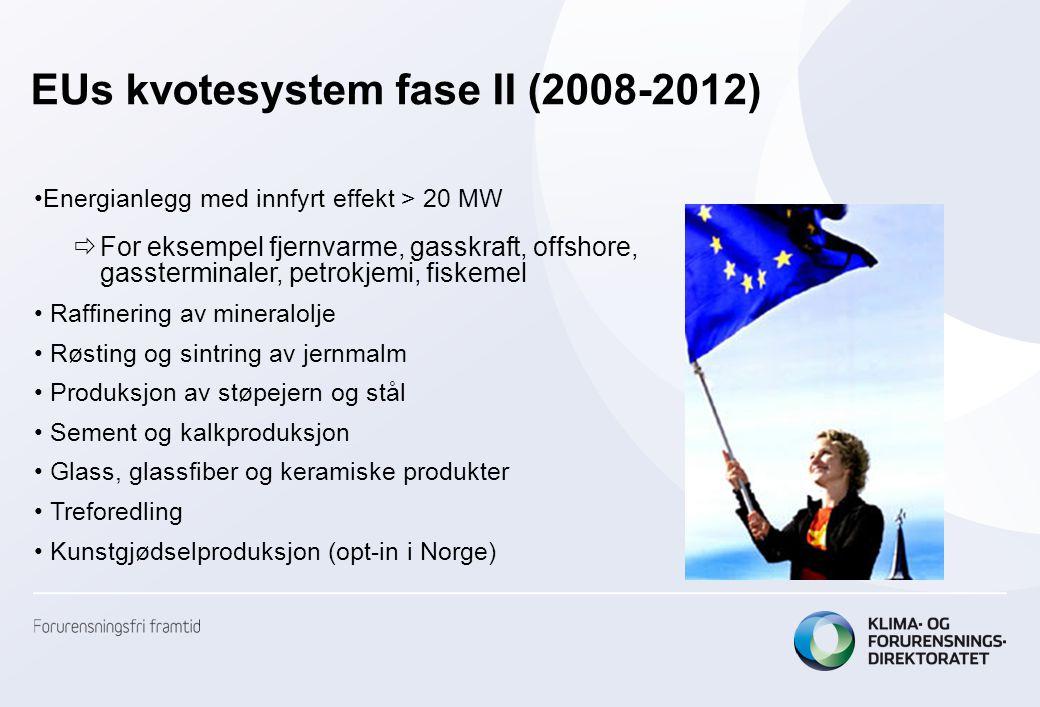 EUs kvotesystem fase II (2008-2012) •Energianlegg med innfyrt effekt > 20 MW  For eksempel fjernvarme, gasskraft, offshore, gassterminaler, petrokjemi, fiskemel • Raffinering av mineralolje • Røsting og sintring av jernmalm • Produksjon av støpejern og stål • Sement og kalkproduksjon • Glass, glassfiber og keramiske produkter • Treforedling • Kunstgjødselproduksjon (opt-in i Norge)