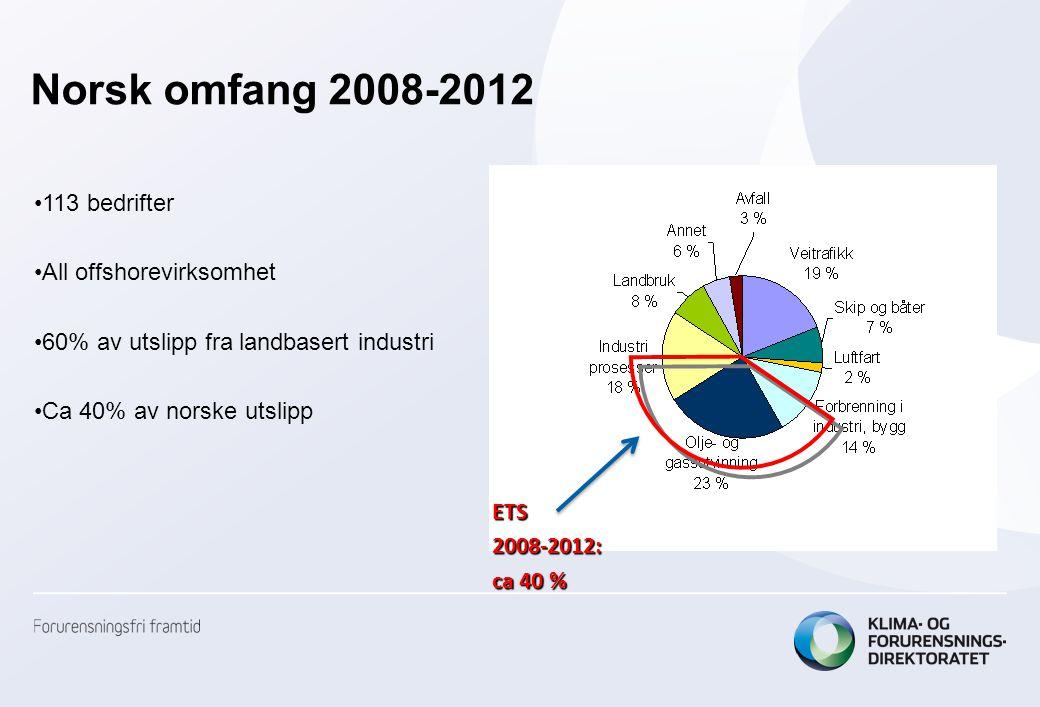 Norsk omfang 2008-2012 •113 bedrifter •All offshorevirksomhet •60% av utslipp fra landbasert industri •Ca 40% av norske utslipp ETS2008-2012: ca 40 %