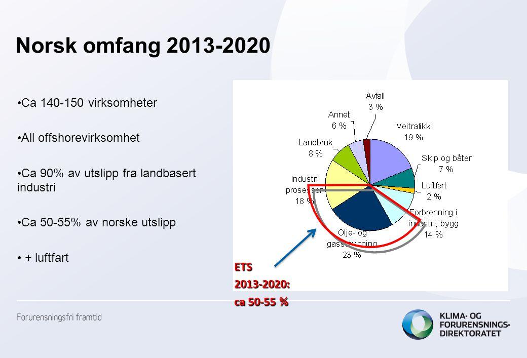Norsk omfang 2013-2020 •Ca 140-150 virksomheter •All offshorevirksomhet •Ca 90% av utslipp fra landbasert industri •Ca 50-55% av norske utslipp • + luftfart ETS2013-2020: ca 50-55 %