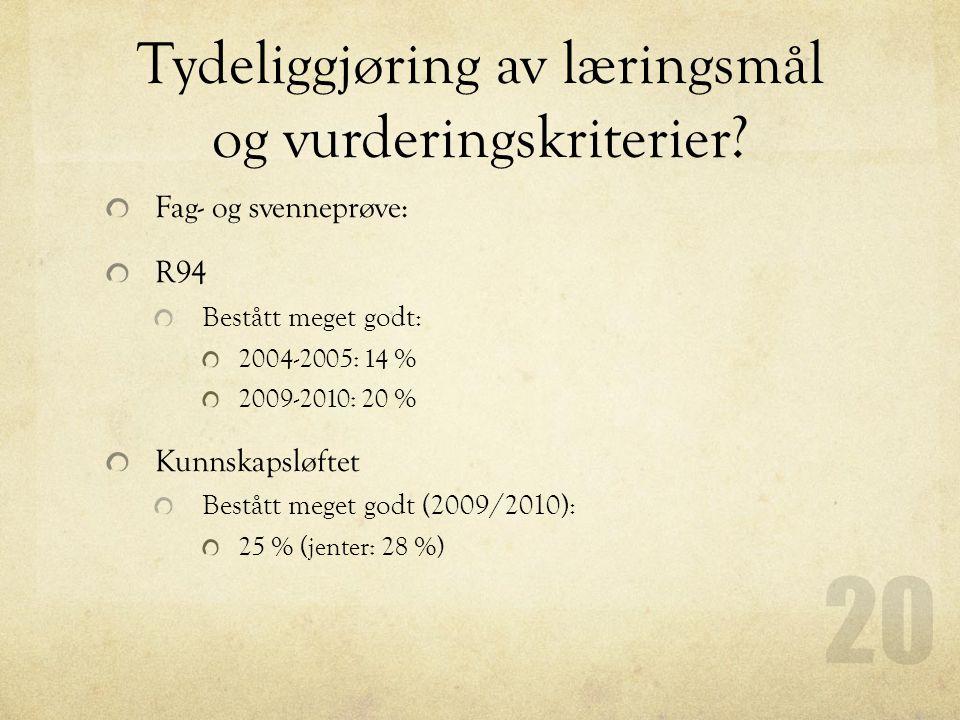 Tydeliggjøring av læringsmål og vurderingskriterier? Fag- og svenneprøve: R94 Bestått meget godt: 2004-2005: 14 % 2009-2010: 20 % Kunnskapsløftet Best