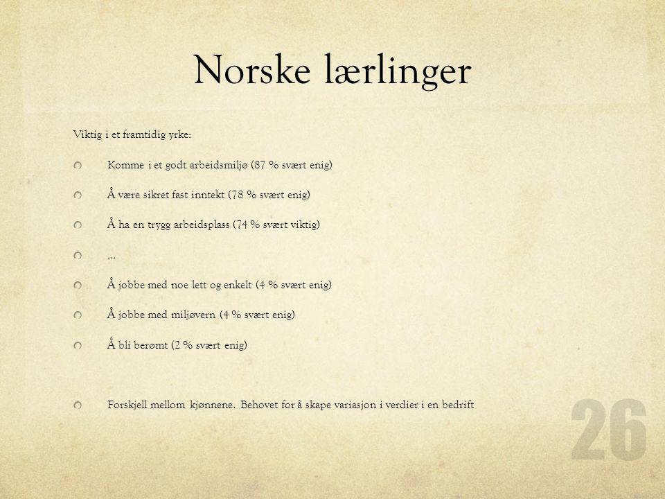 Norske lærlinger Viktig i et framtidig yrke: Komme i et godt arbeidsmiljø (87 % svært enig) Å være sikret fast inntekt (78 % svært enig) Å ha en trygg