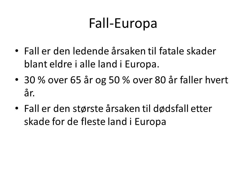 Fall-Europa • Fall er den ledende årsaken til fatale skader blant eldre i alle land i Europa. • 30 % over 65 år og 50 % over 80 år faller hvert år. •
