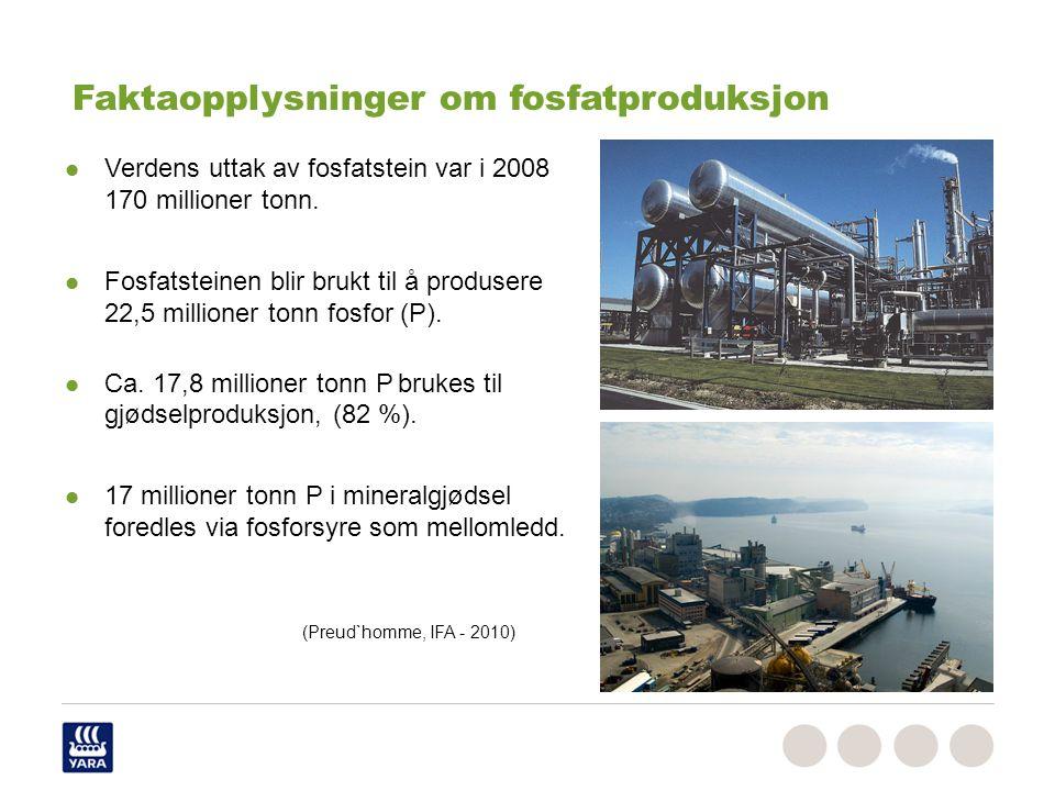 Faktaopplysninger om fosfatproduksjon  Verdens uttak av fosfatstein var i 2008 170 millioner tonn.