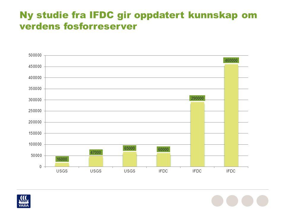  IFDC har gjennomført en grundig litteraturstudie vedrørende verdens fosfor-reserver og fosfor-ressurser.