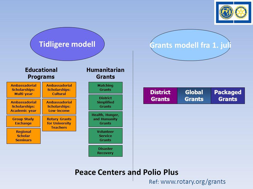 Hvorfor «Rotary Grants» (FVP) • Forenkle programmer og prosesser – Fra 12 til 3 tilskuddsformer (Grants) • Innsatsen/prosjektene fra rotarianere rettes mot 6 valgte fokusområder for å øke den humanitære effekten globalt • Bedre balanse mellom globale og lokale prosjekter