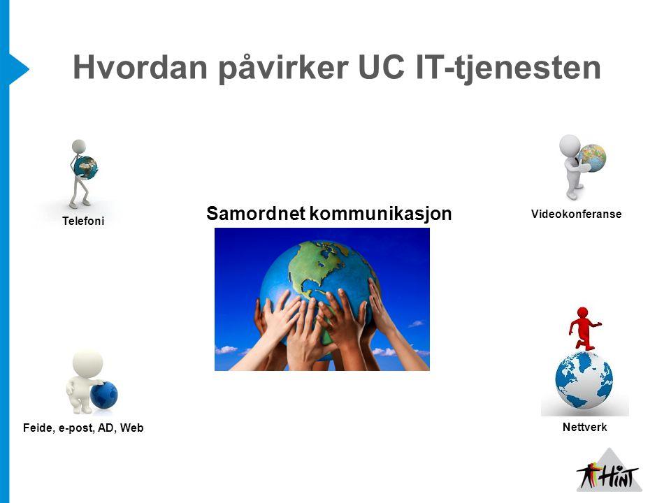 Hvordan påvirker UC IT-tjenesten Feide, e-post, AD, Web Videokonferanse Nettverk Telefoni Samordnet kommunikasjon