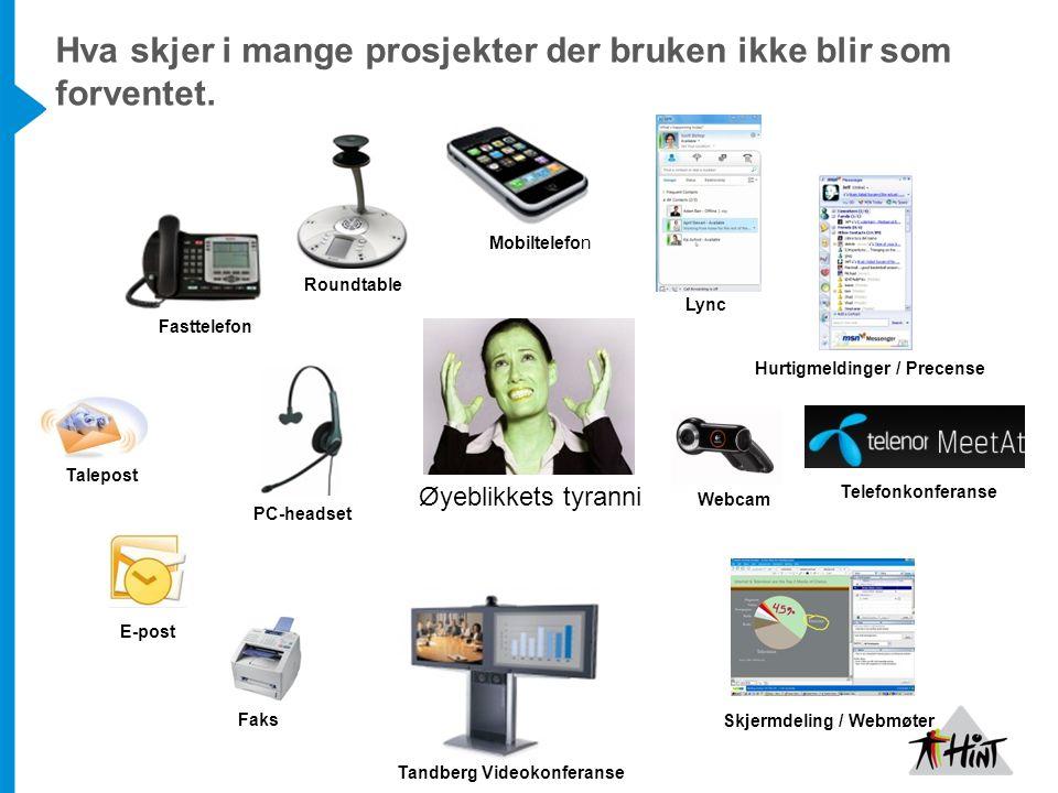 Hva skjer i mange prosjekter der bruken ikke blir som forventet. Mobiltelefon Fasttelefon Talepost E-post Faks Tandberg Videokonferanse Skjermdeling /