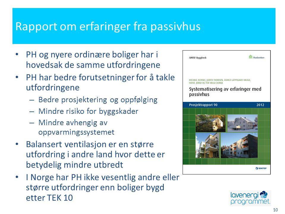 Rapport om erfaringer fra passivhus • PH og nyere ordinære boliger har i hovedsak de samme utfordringene • PH har bedre forutsetninger for å takle utfordringene – Bedre prosjektering og oppfølging – Mindre risiko for byggskader – Mindre avhengig av oppvarmingssystemet • Balansert ventilasjon er en større utfordring i andre land hvor dette er betydelig mindre utbredt • I Norge har PH ikke vesentlig andre eller større utfordringer enn boliger bygd etter TEK 10 10