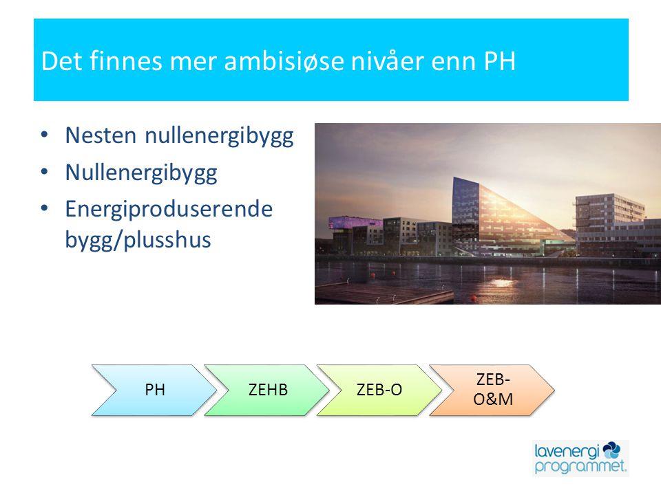 Det finnes mer ambisiøse nivåer enn PH • Nesten nullenergibygg • Nullenergibygg • Energiproduserende bygg/plusshus
