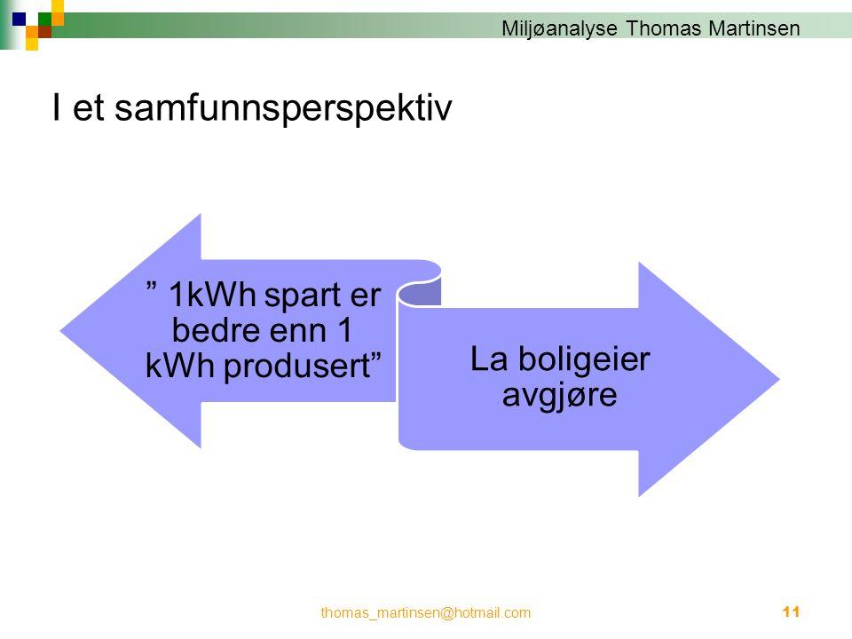 """Miljøanalyse Thomas Martinsen I et samfunnsperspektiv thomas_martinsen@hotmail.com11 """" 1kWh spart er bedre enn 1 kWh produsert"""" La boligeier avgjøre"""