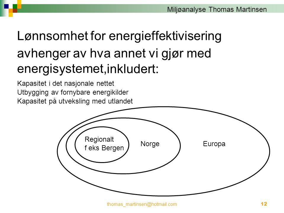 Miljøanalyse Thomas Martinsen Lønnsomhet for energieffektivisering thomas_martinsen@hotmail.com12 Regionalt f eks Bergen NorgeEuropa avhenger av hva a
