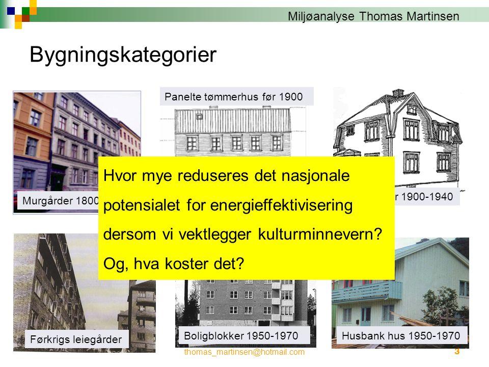 Miljøanalyse Thomas Martinsen Bygningskategorier thomas_martinsen@hotmail.com3 Husbank hus 1950-1970Boligblokker 1950-1970 Førkrigs leiegårder Murgård
