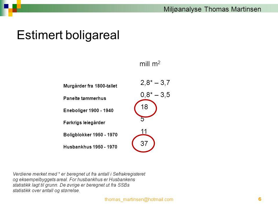 Miljøanalyse Thomas Martinsen Estimert boligareal thomas_martinsen@hotmail.com6 22mill m 2 Murgårder fra 1800-tallet 2,8* – 3,7 Panelte tømmerhus 0,8*