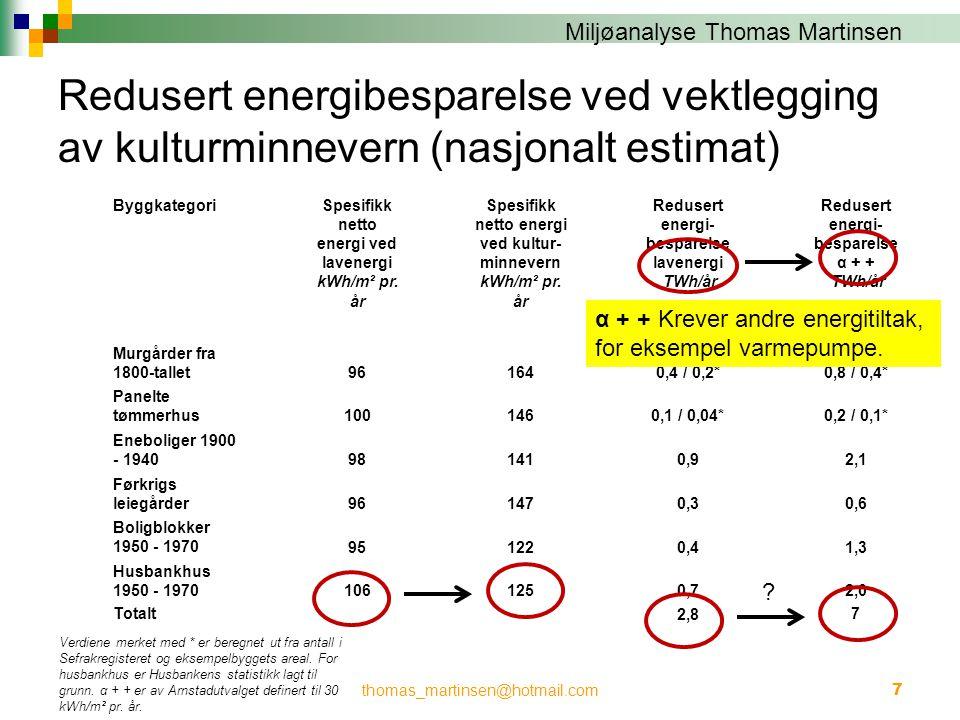 Miljøanalyse Thomas Martinsen Redusert energibesparelse ved vektlegging av kulturminnevern (nasjonalt estimat) thomas_martinsen@hotmail.com7 Byggkateg