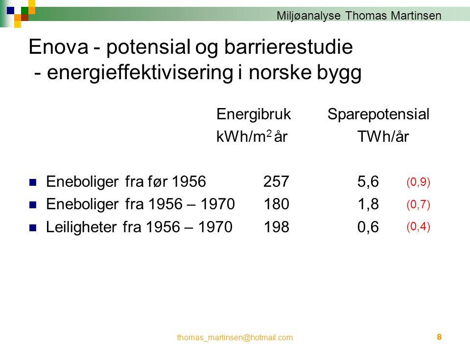 Miljøanalyse Thomas Martinsen Enova - potensial og barrierestudie - energieffektivisering i norske bygg Energibruk Sparepotensial kWh/m 2 årTWh/år  E