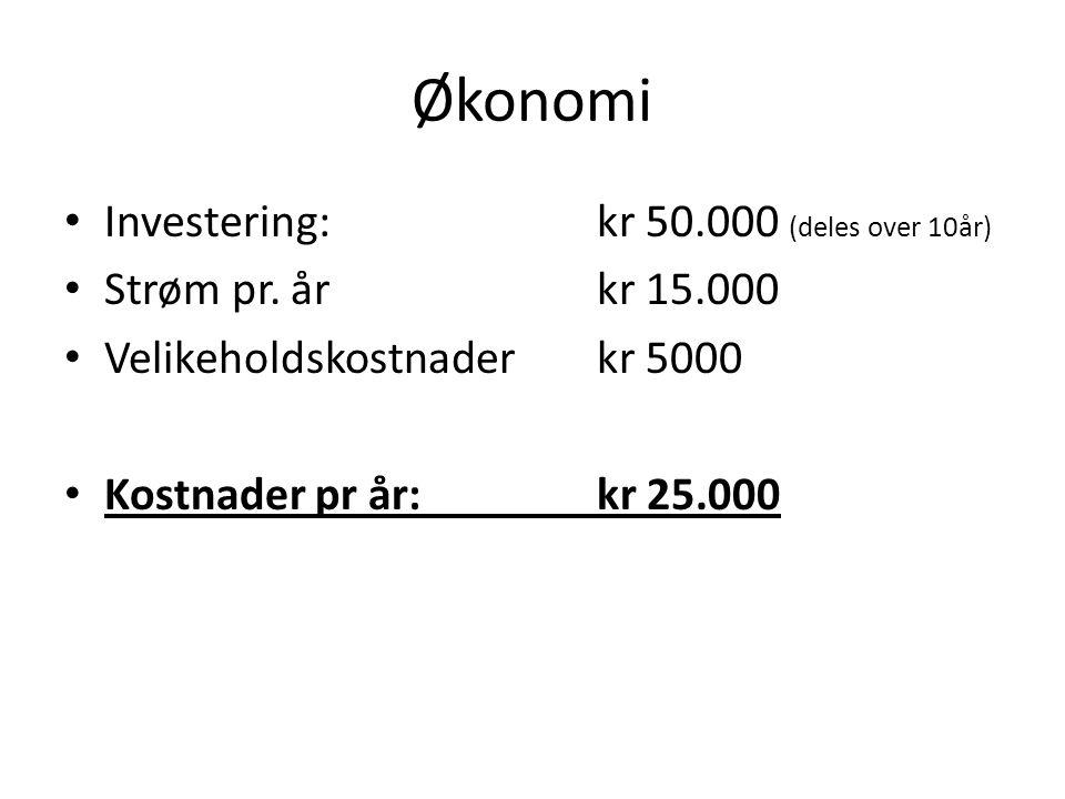 Økonomi • Investering:kr 50.000 (deles over 10år) • Strøm pr. årkr 15.000 • Velikeholdskostnaderkr 5000 • Kostnader pr år: kr 25.000