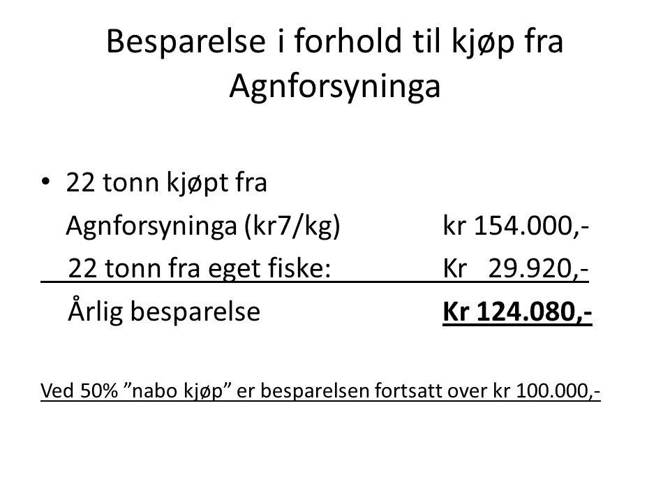 Besparelse i forhold til kjøp fra Agnforsyninga • 22 tonn kjøpt fra Agnforsyninga (kr7/kg)kr 154.000,- 22 tonn fra eget fiske:Kr 29.920,- Årlig bespar