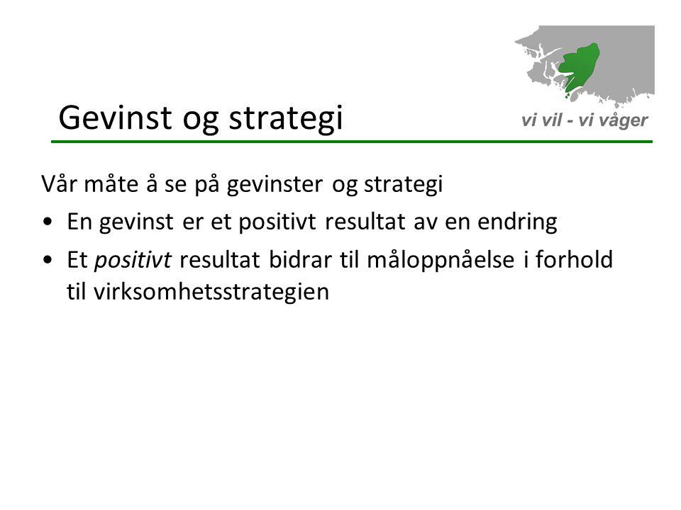 Gevinst og strategi Vår måte å se på gevinster og strategi •En gevinst er et positivt resultat av en endring •Et positivt resultat bidrar til måloppnåelse i forhold til virksomhetsstrategien
