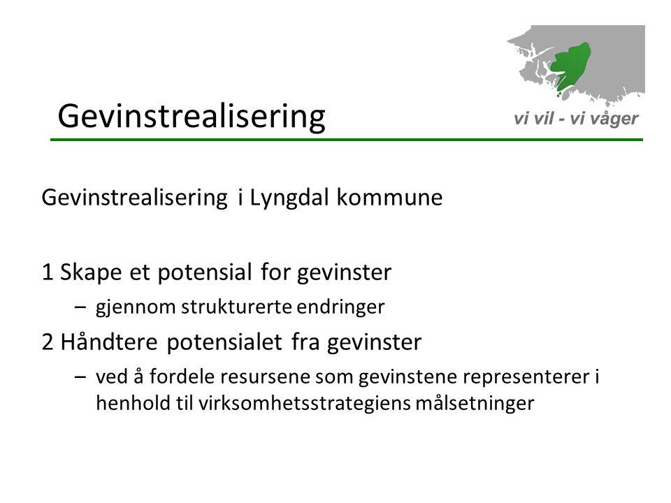 Gevinstrealisering Gevinstrealisering i Lyngdal kommune 1 Skape et potensial for gevinster –gjennom strukturerte endringer 2 Håndtere potensialet fra gevinster –ved å fordele resursene som gevinstene representerer i henhold til virksomhetsstrategiens målsetninger