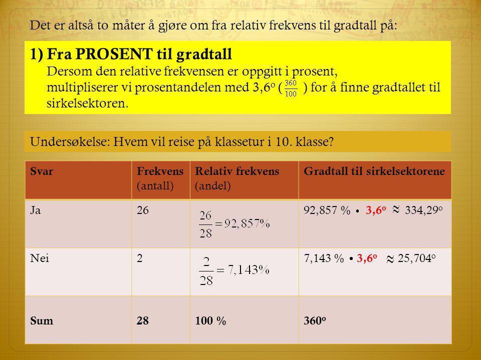 Det er altså to måter å gjøre om fra relativ frekvens til gradtall på: SvarFrekvens (antall) Relativ frekvens (andel) Gradtall til sirkelsektorene Ja2