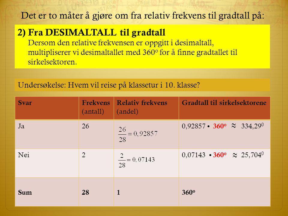 Det er to måter å gjøre om fra relativ frekvens til gradtall på: SvarFrekvens (antall) Relativ frekvens (andel) Gradtall til sirkelsektorene Ja260,928