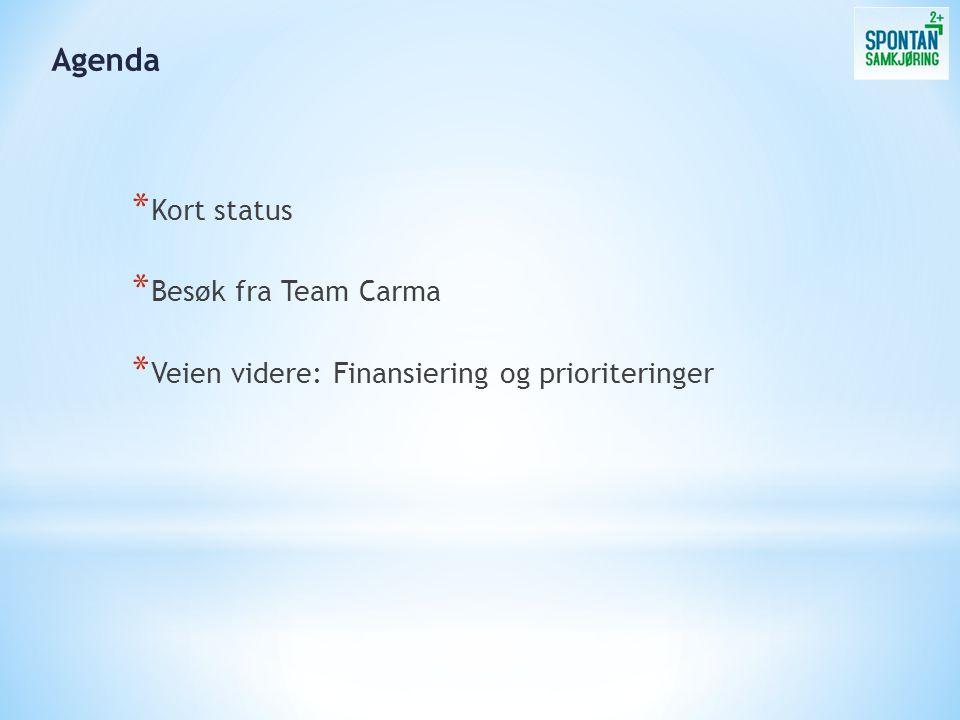 * Kort status * Besøk fra Team Carma * Veien videre: Finansiering og prioriteringer Agenda