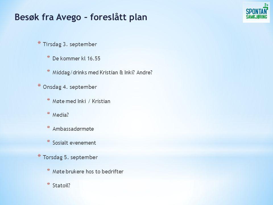 Besøk fra Avego – foreslått plan * Tirsdag 3.