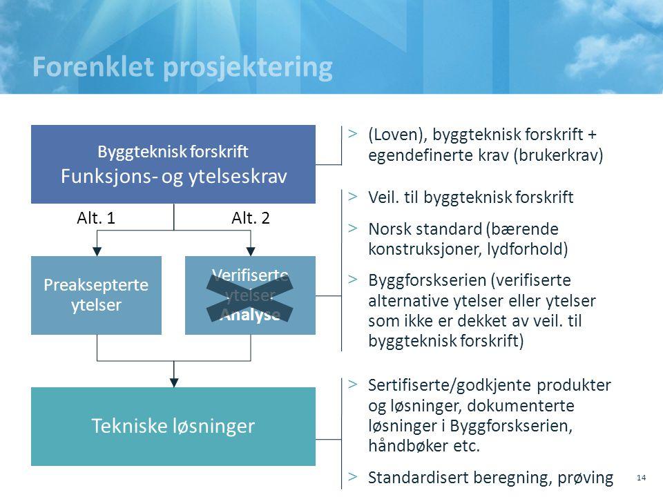 Forenklet prosjektering 14 >(Loven), byggteknisk forskrift + egendefinerte krav (brukerkrav) >Veil. til byggteknisk forskrift >Norsk standard (bærende