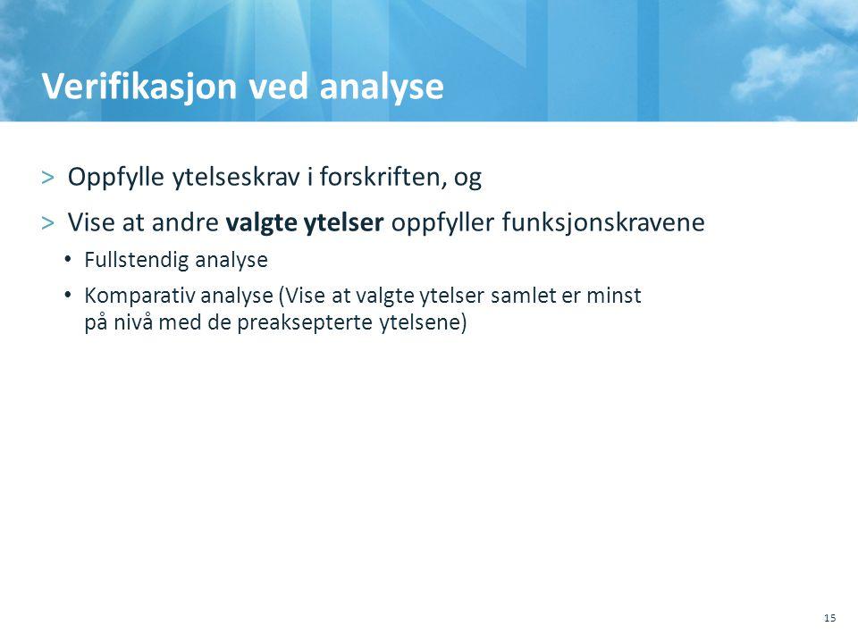 Verifikasjon ved analyse >Oppfylle ytelseskrav i forskriften, og >Vise at andre valgte ytelser oppfyller funksjonskravene • Fullstendig analyse • Komp