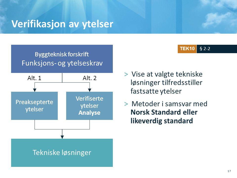 Verifikasjon av ytelser 17 >Vise at valgte tekniske løsninger tilfredsstiller fastsatte ytelser >Metoder i samsvar med Norsk Standard eller likeverdig