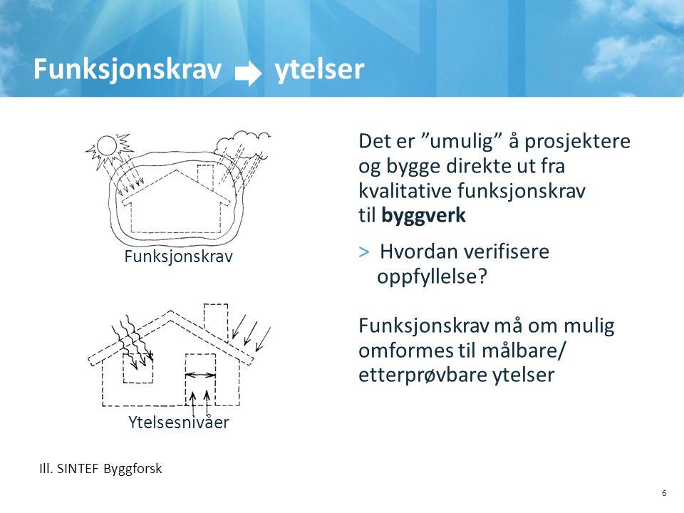 """Funksjonskrav ytelser Funksjonskrav Ytelsesnivåer 6 Det er """"umulig"""" å prosjektere og bygge direkte ut fra kvalitative funksjonskrav til byggverk >Hvo"""