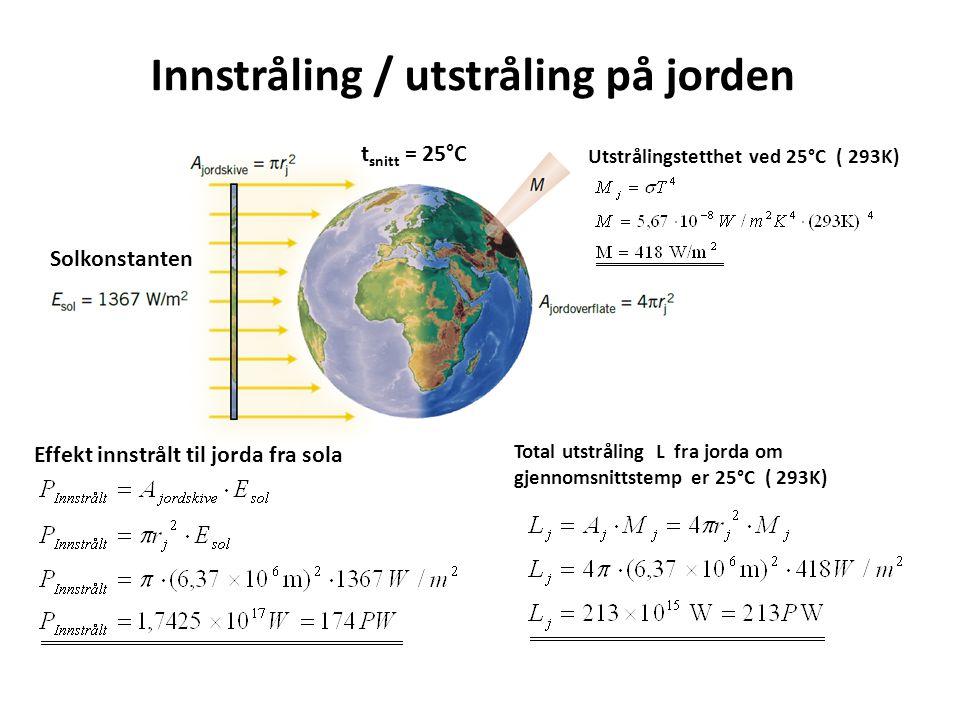 Innstråling / utstråling på jorden Solkonstanten Total utstråling L fra jorda om gjennomsnittstemp er 25°C ( 293K) t snitt = 25°C Utstrålingstetthet ved 25°C ( 293K) Effekt innstrålt til jorda fra sola