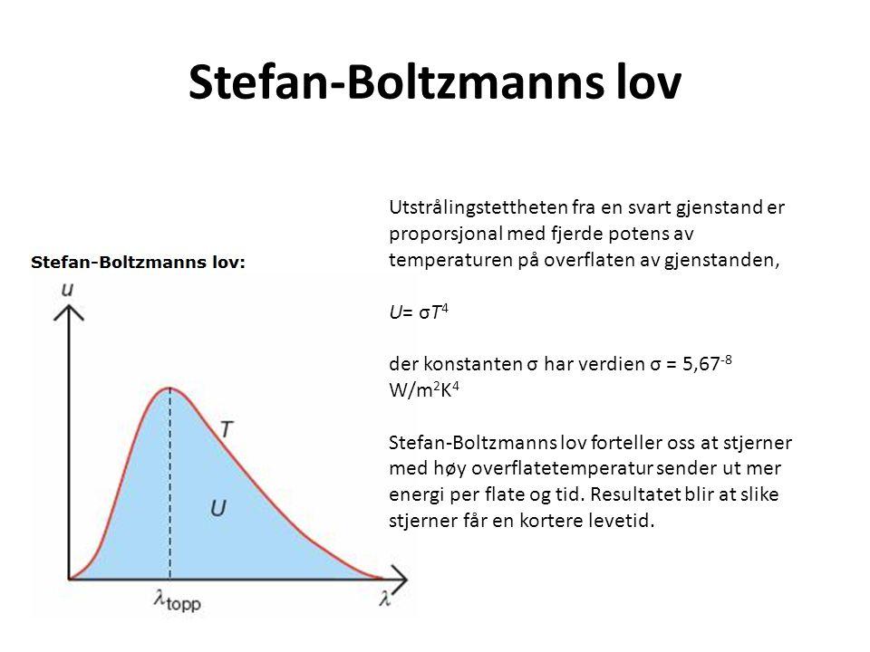 Stefan-Boltzmanns lov Utstrålingstettheten fra en svart gjenstand er proporsjonal med fjerde potens av temperaturen på overflaten av gjenstanden, U= σT 4 der konstanten σ har verdien σ = 5,67 -8 W/m 2 K 4 Stefan-Boltzmanns lov forteller oss at stjerner med høy overflatetemperatur sender ut mer energi per flate og tid.