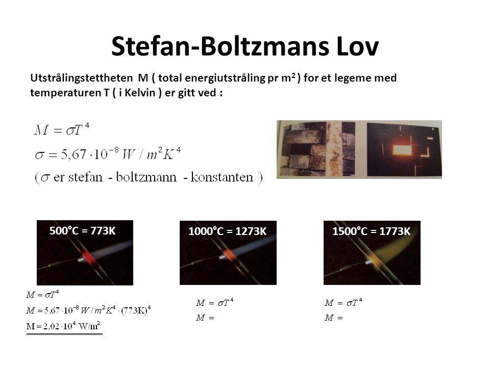 Stefan-Boltzmans Lov Utstrålingstettheten M ( total energiutstråling pr m 2 ) for et legeme med temperaturen T ( i Kelvin ) er gitt ved : 500°C = 773K 1000°C = 1273K1500°C = 1773K
