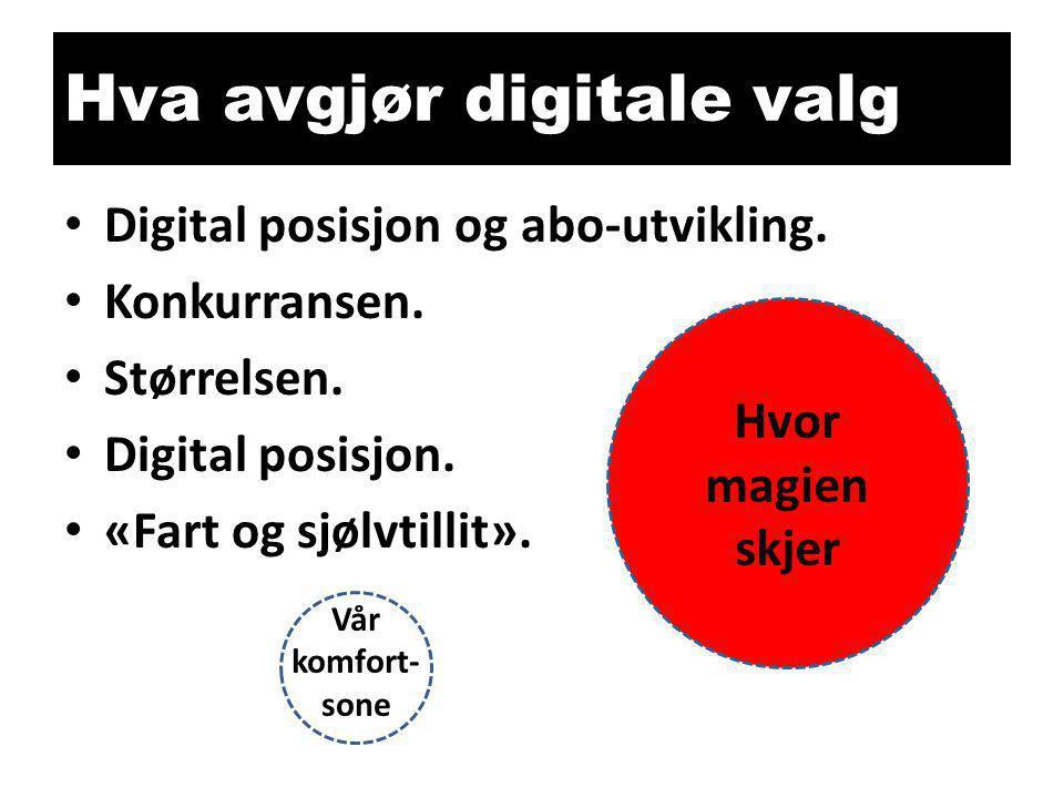 Hva avgjør digitale valg • Digital posisjon og abo-utvikling. • Konkurransen. • Størrelsen. • Digital posisjon. • «Fart og sjølvtillit». Vår komfort-