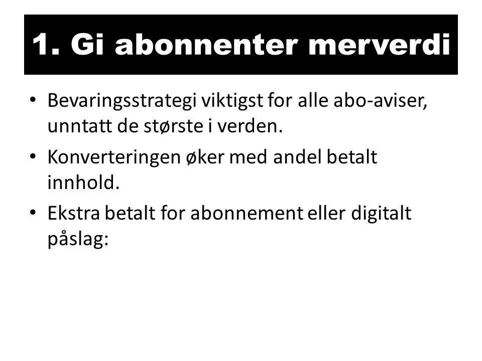 1. Gi abonnenter merverdi • Bevaringsstrategi viktigst for alle abo-aviser, unntatt de største i verden. • Konverteringen øker med andel betalt innhol
