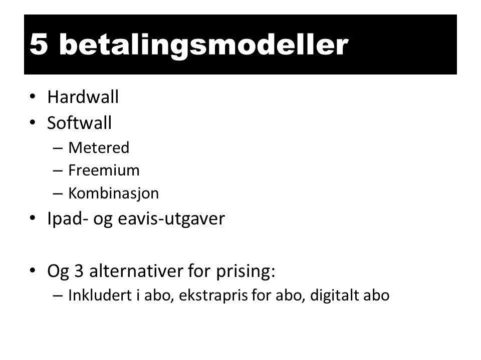 5 betalingsmodeller • Hardwall • Softwall – Metered – Freemium – Kombinasjon • Ipad- og eavis-utgaver • Og 3 alternativer for prising: – Inkludert i abo, ekstrapris for abo, digitalt abo