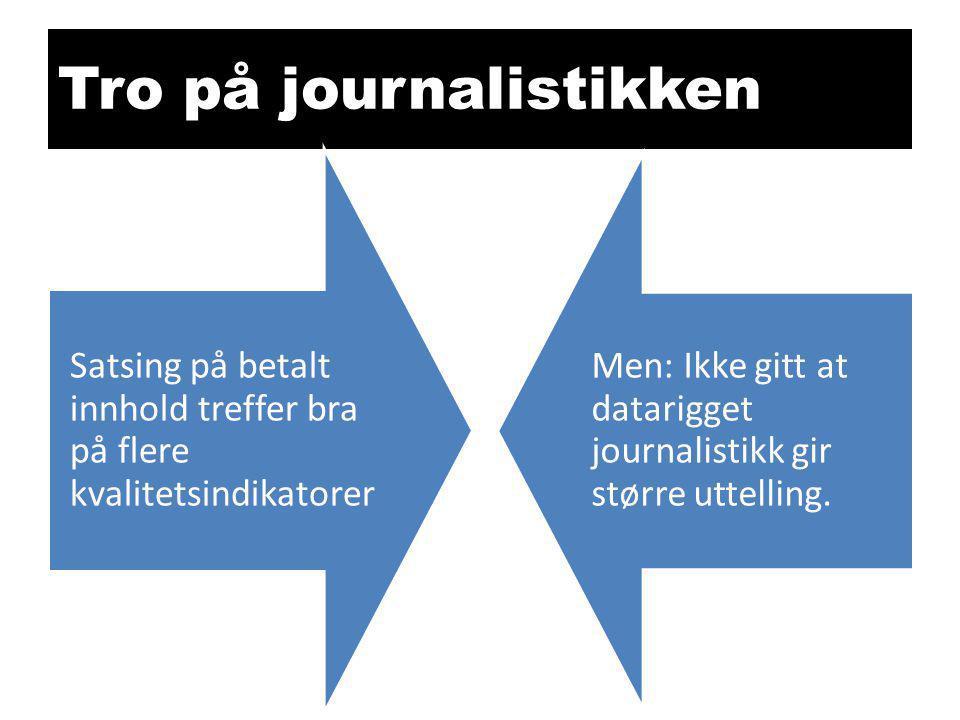 Tro på journalistikken Satsing på betalt innhold treffer bra på flere kvalitetsindikatorer Men: Ikke gitt at datarigget journalistikk gir større uttel