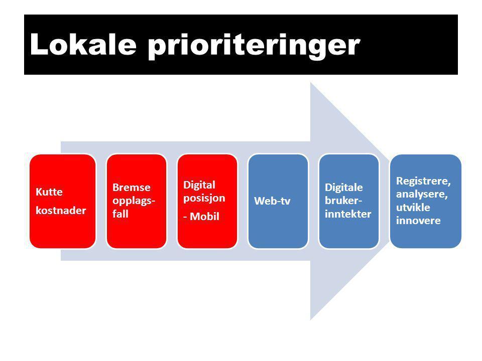 Lokale prioriteringer Kutte kostnader Bremse opplags- fall Digital posisjon - Mobil Web-tv Digitale bruker- inntekter Registrere, analysere, utvikle innovere