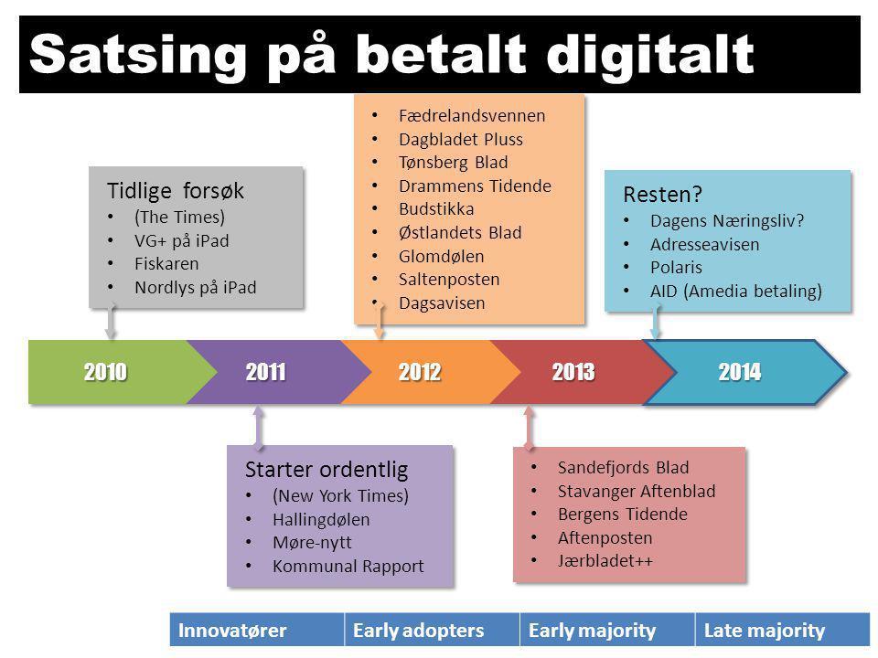 Satsing på betalt digitalt Tidlige forsøk • (The Times) • VG+ på iPad • Fiskaren • Nordlys på iPad Tidlige forsøk • (The Times) • VG+ på iPad • Fiskar