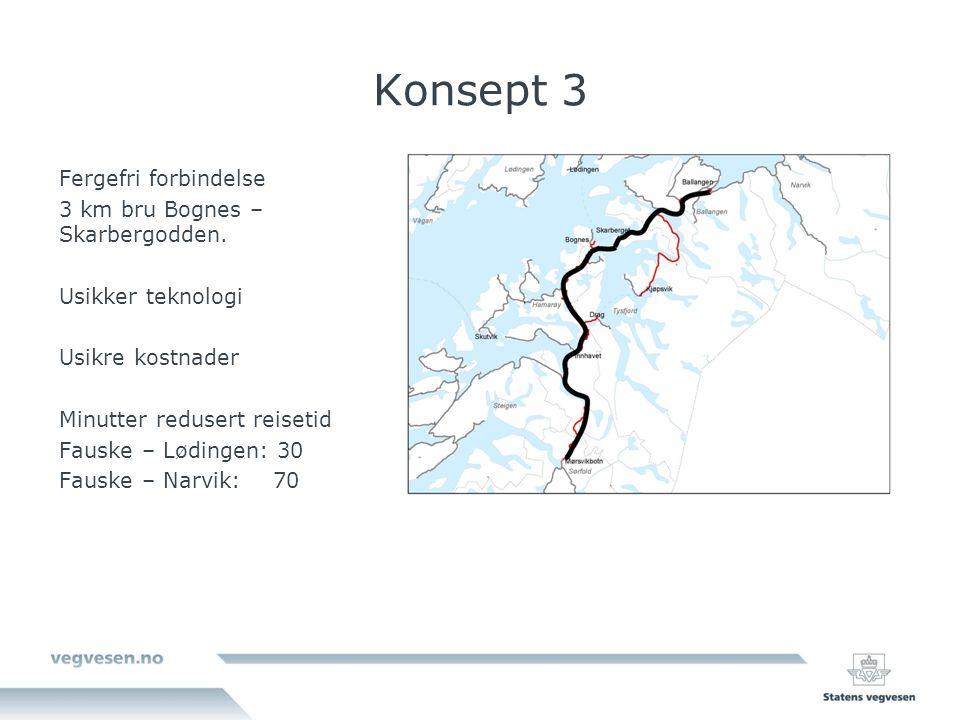 Konsept 3 Fergefri forbindelse 3 km bru Bognes – Skarbergodden.