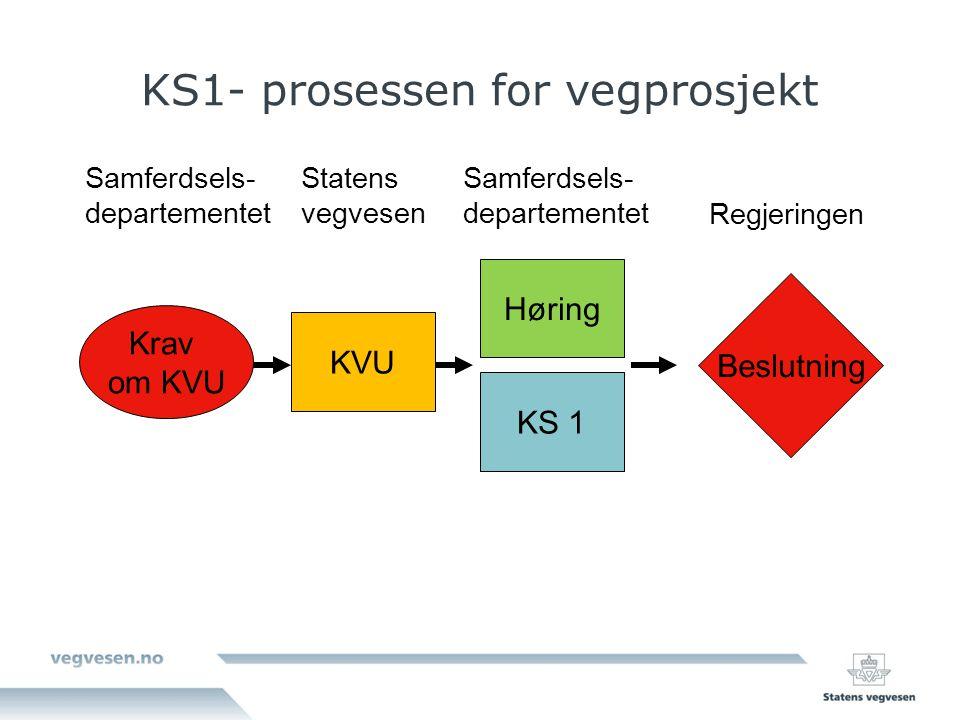 Krav om KVU KVU KS 1 Beslutning Regjeringen KS1- prosessen for vegprosjekt Samferdsels- departementet Statens vegvesen Høring Samferdsels- departementet